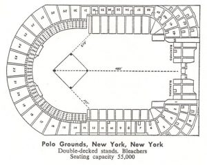 Fun Facts About The New York City Polo Grounds